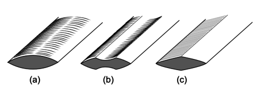 Fig. 2 - Blade sections